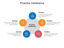 Proactive Interference Ppt Powerpoint Presentation Pictures Brochure Cpb