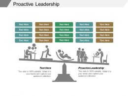 Proactive Leadership Ppt Powerpoint Presentation Inspiration Guidelines Cpb