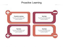 Proactive Learning Ppt Powerpoint Presentation Styles Styles Cpb