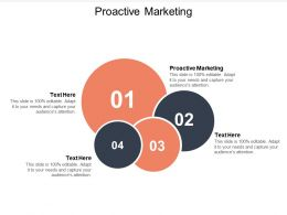 Proactive Marketing Ppt Powerpoint Presentation Ideas Graphics Example Cpb