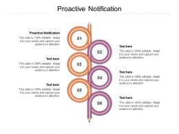 Proactive Notification Ppt Powerpoint Presentation Visual Aids Professional Cpb