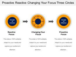 Proactive Reactive Changing Your Focus Three Circles