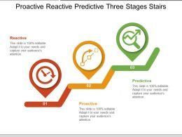 proactive_reactive_predictive_three_stages_stairs_Slide01