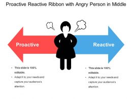 Proactive Reactive Ribbon With Angry Person In Middle