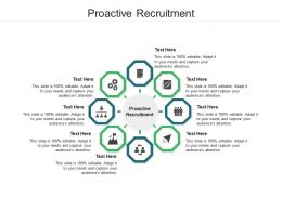 Proactive Recruitment Ppt Powerpoint Presentation Layouts Professional Cpb