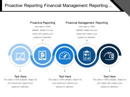 Proactive Reporting Financial Management Reporting Reduced Cost Improved Support