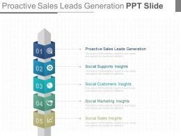 Proactive Sales Leads Generation Ppt Slide