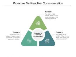 Proactive Vs Reactive Communication Ppt Powerpoint Presentation Samples Cpb
