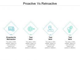 Proactive Vs Retroactive Ppt Powerpoint Presentation Pictures Slides Cpb