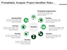 Probabilistic Analysis Project Identified Risks Natural Law Choices Values