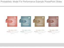 Probabilistic Model For Performance Example Powerpoint Slides
