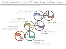 Probability Administration Process Ppt Diagram Powerpoint Slides Themes