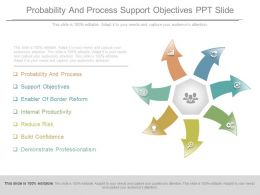 Probability And Process Support Objectives Ppt Slide