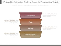 Probability Estimation Strategy Template Presentation Visuals