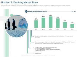 Problem 2 Declining Market Share Decline Operator Ppt Tips