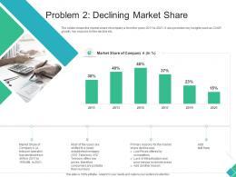 Problem 2 Declining Market Share Declining Market Share Of A Telecom Company Ppt Inspiration