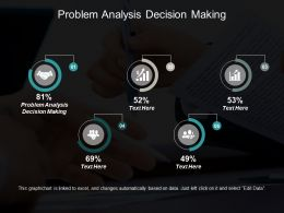 Problem Analysis Decision Making Ppt Powerpoint Presentation Pictures Microsoft Cpb