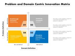 Problem And Domain Centric Innovation Matrix