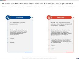 Problem And Recommendation 1 Lack Of Business Process Improvement Ppt Icon Model