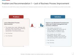 Problem And Recommendation Logistics Technologies Good Value Propositions Company