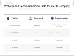 Problem And Recommendation Table For FMCG Company