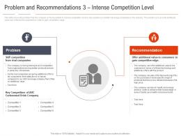 Problem And Recommendations 3 Intense Competition Carbonated Drink Company Shifting Healthy Drink