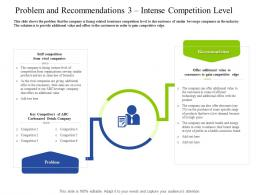 Problem And Recommendations 3 Intense Competition Decrease Customers Carbonated Drink Company