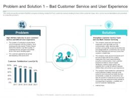 Problem And Solution 1 Bad Customer Service And User Experience Reasons High Customer Attrition Rate