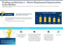 Problem And Solution 1 Better Employment Opportunities In The Market Shortage Of Skilled Labor Ppt Grid