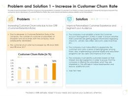 Problem And Solution 1 Increase In Customer Churn Rate Case Competition Ppt Clipart