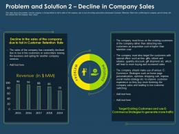 Problem And Solution 2 Decline In Company Sales Ppt Slides