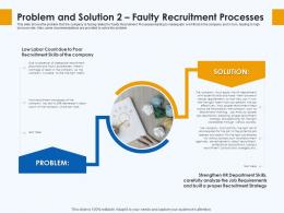 Problem And Solution 2 Faulty Recruitment Processes Skill Gap Manufacturing Company
