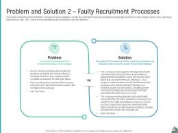 Problem And Solution 2 Faulty Recruitment Processes Strategies Improve Skilled Labor Shortage Company