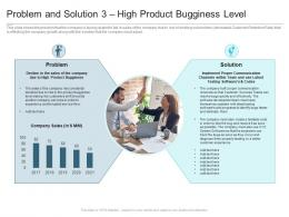 Problem And Solution 3 High Product Bugginess Level Reasons High Customer Attrition Rate