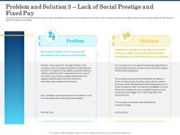 Problem And Solution 3 Lack Of Social Prestige And Fixed Pay Shortage Of Skilled Labor Ppt Slides Topics
