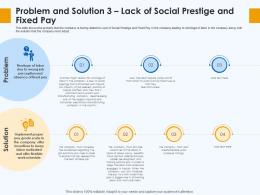 Problem And Solution 3 Lack Of Social Prestige And Fixed Pay Skill Gap Manufacturing Company