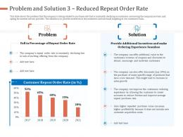 Problem And Solution 3 Reduced Repeat Order Rate Strategies Improve Customer Retention Rate E Commerce Ppt Show