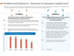 Problem And Solution 4 Decrease In Customer Loyalty Level Ppt Professional Graphics