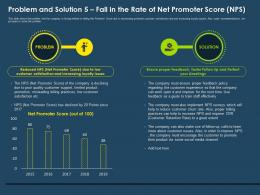 Problem And Solution 5 Fall In The Rate Of Net Promoter Score NPS Ppt Elements