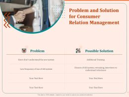 Problem And Solution For Consumer Relation Management Ppt Infographics