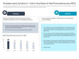 Problem And Solution Issues Fall In The Rate Of Net Promoter Score NPS Ppt Portrait
