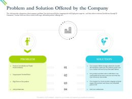 Problem And Solution Offered By The Company Delivery Ppt Powerpoint Presentation Icon Gallery