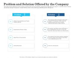 Problem And Solution Offered By The Company Ppt Model Diagrams