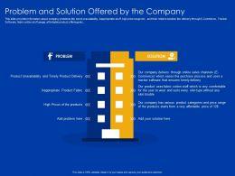 Problem And Solution Offered By The Company Tracker Skin Powerpoint Presentation Shapes