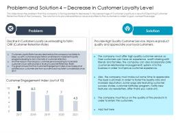 Problem And Solution Quality Decrease In Customer Loyalty Level Ppt Slides