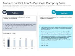 Problem And Solution Traffic Decline In Company Sales Ppt Brochure
