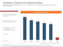 Problem Decline In Vehicle Sales Automobile Company Ppt Clipart