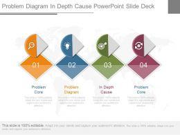 Problem Diagram In Depth Cause Powerpoint Slide Deck
