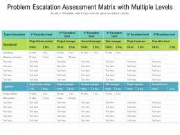Problem Escalation Assessment Matrix With Multiple Levels