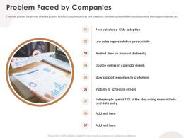 Problem Faced By Companies CRM Application Ppt Clipart